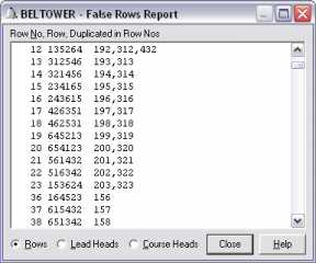 False rows report